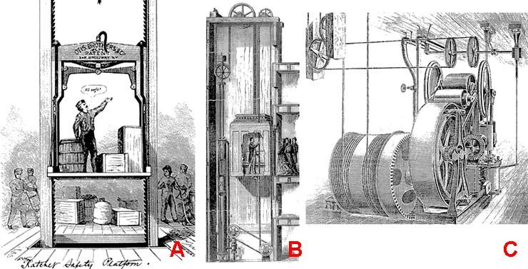 The invention of Otis Elevator